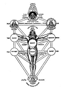 sephirotic tree